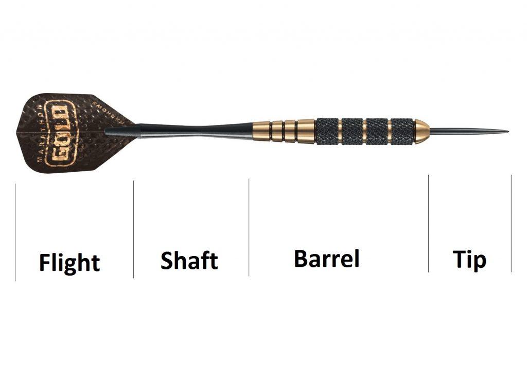Dart Parts