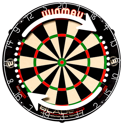 rotating your dartboard
